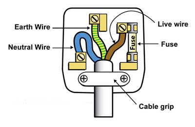 trailer wiring diagrams exploroz articles on trailer images free 9 Pin Trailer Wiring Diagram trailer wiring diagrams exploroz articles 9 4 way trailer wiring diagram trailer wiring colors 9 pin trailer wiring diagram
